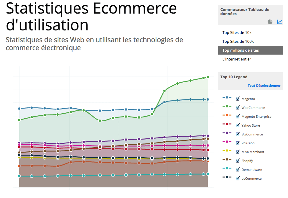 statistique_e_commerce-compressor